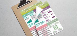 Infographie Faits & Chiffres