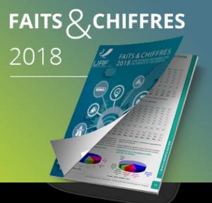 Infographie de la publication Faits et Chiffres 2018