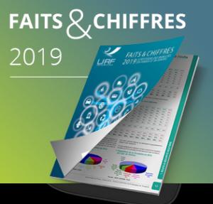 Faits et chiffres 2019